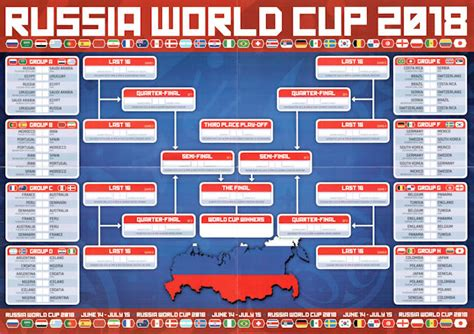 world cup 2018 yesterday match result football cartophilic info exchange 2018
