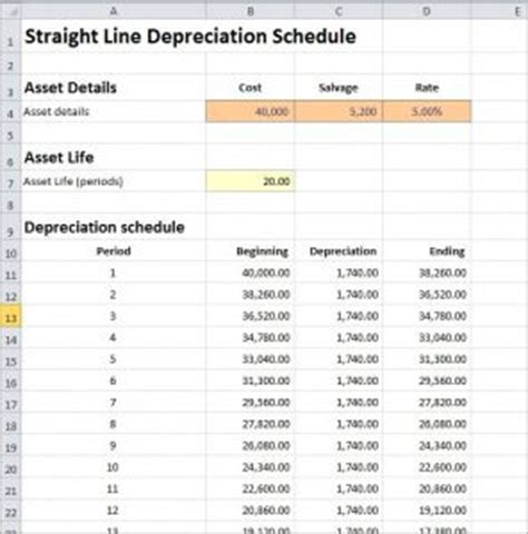 excel depreciation template maths equinetherapies co