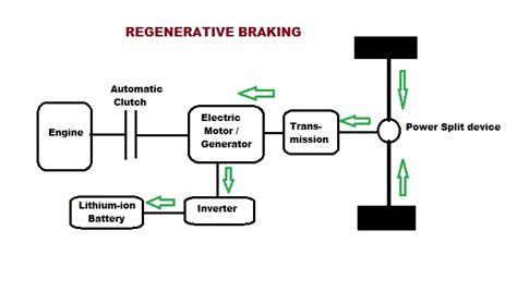 reversing single phase motor wiring diagram drum switch