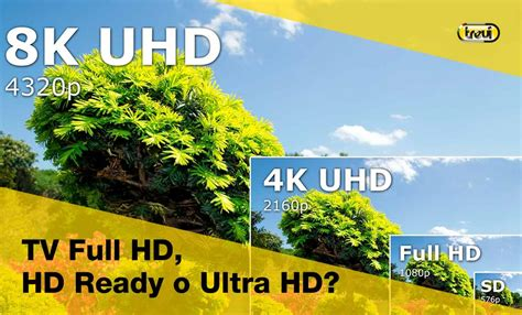 is hd better than hd ready tv hd hd ready o ultra hd quale scegliere