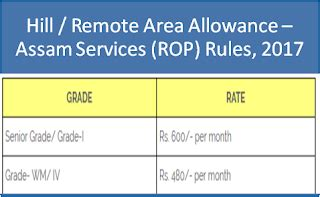 hill remote area allowance assam services rop rules