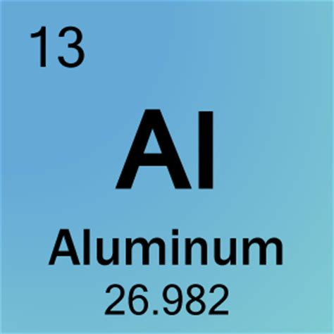 What Is Al On The Periodic Table by Aluminum Mining And Processing Everything You Need To