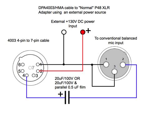 xlr wiring diagram trs connector diagram wiring