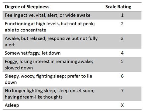 sleep quality assessment cogblog a cognitive psychology blog 187 can sleepiness