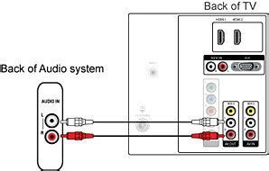 connect  home theater system hts  surround