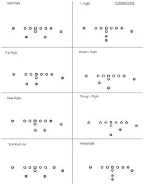 flag football play template football play diagrams templates pictures to pin on