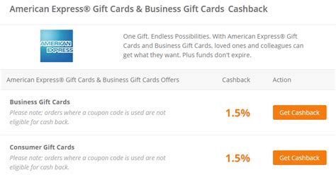 Refund On American Express Gift Card - american express gift cards are back 1 5 cashback now available