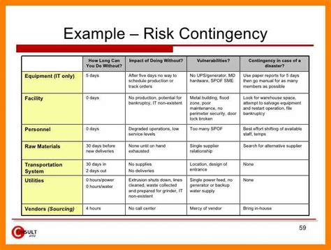 simple contingency plan template stunning simple contingency plan template ideas resume