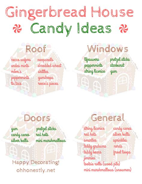 house themes list how to decorate a gingerbread house candy ideas printable