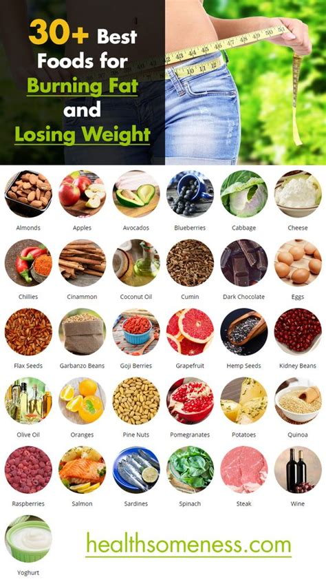 Burning Foods by Best Diets To Remove And Burning Foods On