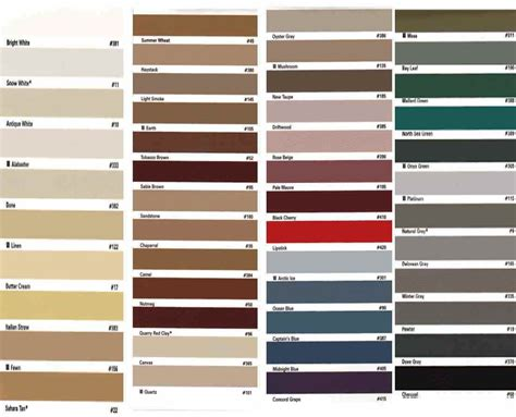 2014 Home Decor Color Trends by Mapei Grout Colors Pdf Decor Trends Grout Colors Ideas