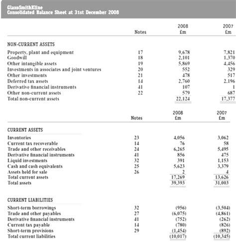 Ifrs Balance Sheet Template ifrs balance sheet exle images