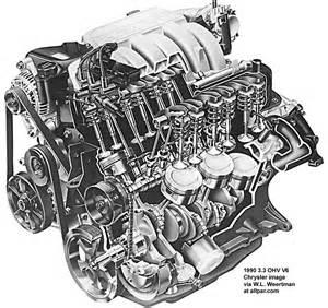 motor t 252 rleri tipleri ve 199 alışma prensipleri mekanik d 252 nyası