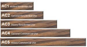 Laminate Flooring Ac Rating What Is An Ac Rating For Laminate Flooring