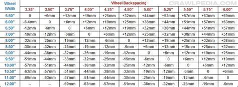 jeep ford dodge truck wheels  tires ebay