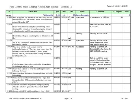 Rolling Action Item List Template Excel Spreadsheet Document Tracking In Well Gallery So Rolling Item List Excel Template