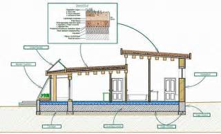 eco house plans designs most popular home bestofhouse