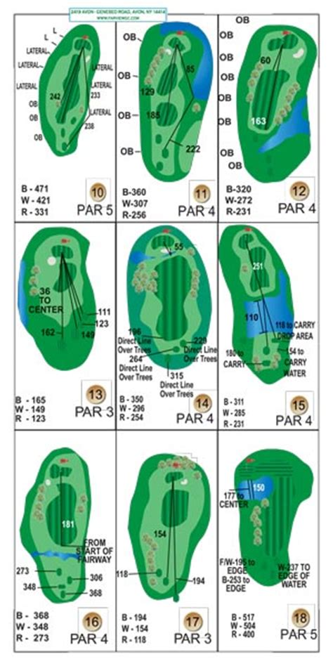 golf yardage book template golf scorecards golf signs golf yardage books