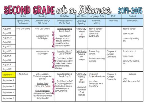 new year lesson plans for 2nd grade range plans with free editable downloads this will