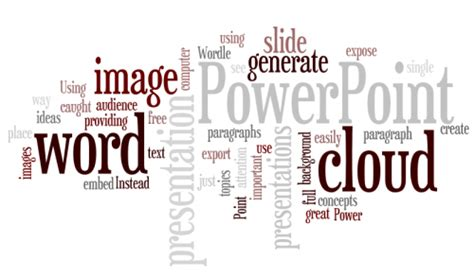 word art design for powerpoint word cloud in powerpoint presentation background