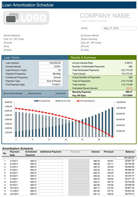 download mortgage loan calculator analyzer from files32 home