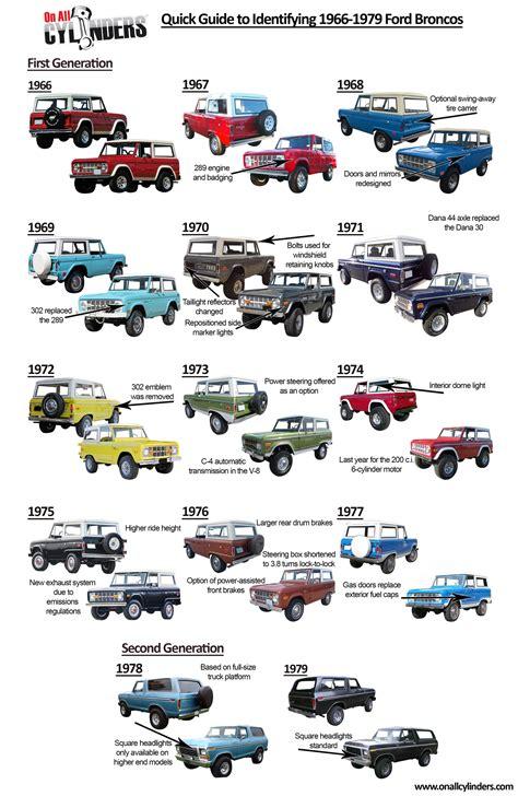 dodge truck timeline dodge truck timeline 2018 dodge reviews