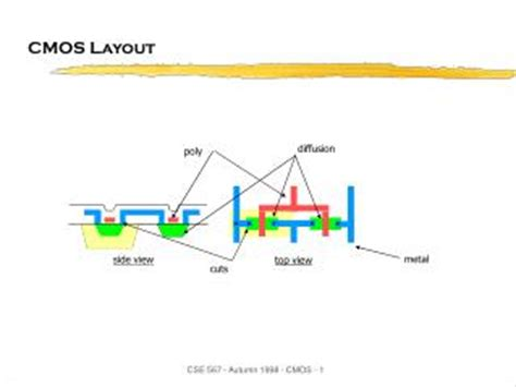 cmos layout design ppt ppt cmos circuit design layout and simulation