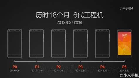 Xiaomi Mi5 Mi 5 Bring Me The Horizon Text Sign Graphics Spray purported xiaomi s mi5 leaks in picture looks devoid of bezels