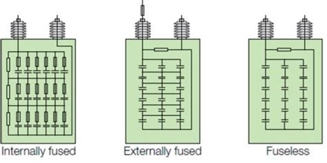 capacitor bank ftb the basics of capacitor banks 28 images electrical mechanical stuff capacitor bank in msb