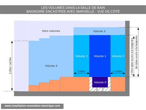 Baignoire Volume by Installation 233 Lectrique Nf C 15 100 Et Volumes De La Salle