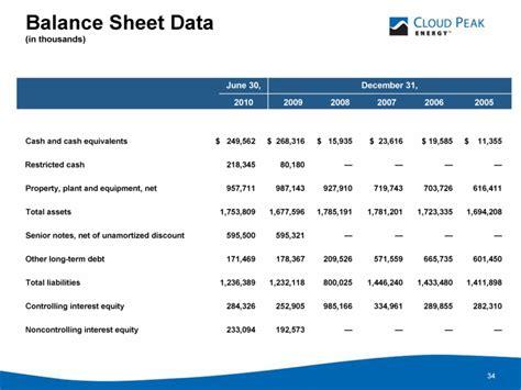 llc balance sheet equity section llc balance sheet equity section 28 images