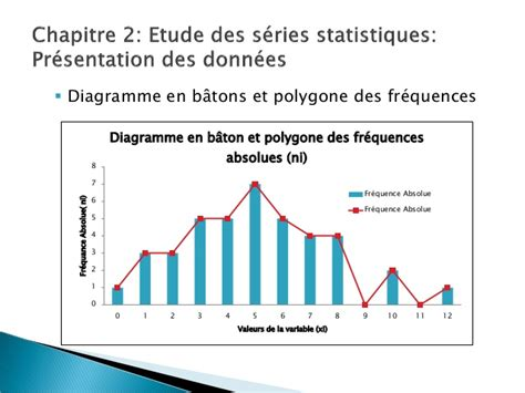 comment dessiner un diagramme en baton statistique epfc 2013 ch1 ch2