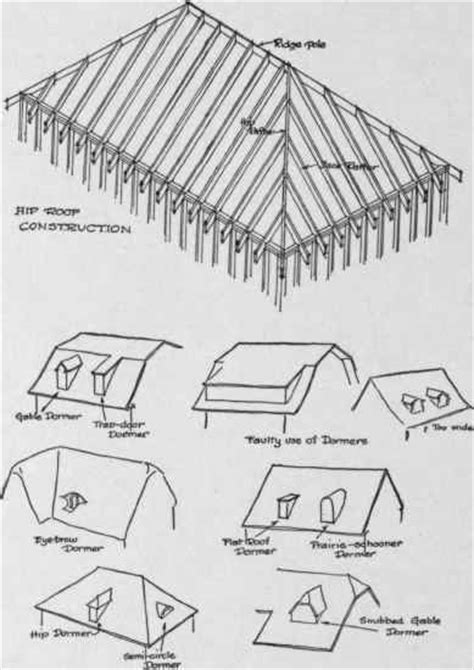 Different Types Of Dormers Classification And Construction Of The Architectural