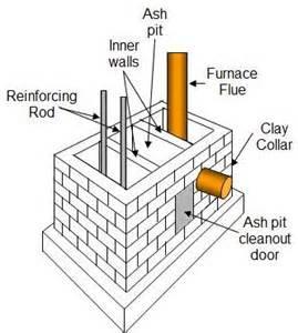 diy masonry fireplace blueprints plans free
