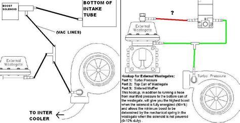 mile marker winch wiring diagram mile car wiring