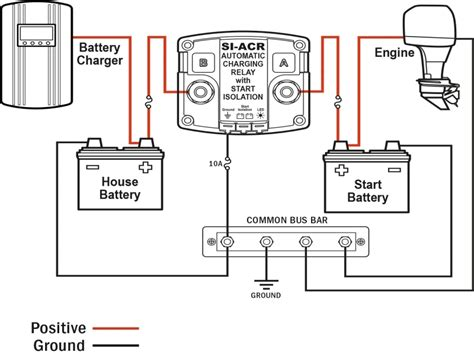 boat dual battery wiring diagram gooddy wiring forums