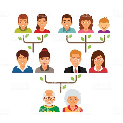 Family Genealogy Tree Diagram Chart Stock Vector Art 512907790 Istock Ancestry Stock Images Royalty Free Images Vectors