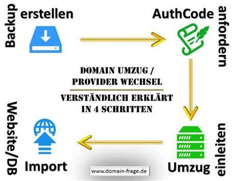 meine domain meine domain domainpng eine domain auswhlen hallo und es