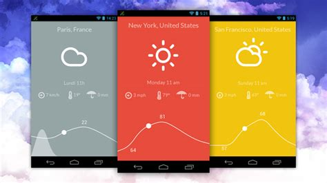 app design brisbane nice weather is a free minimalist weather app for android