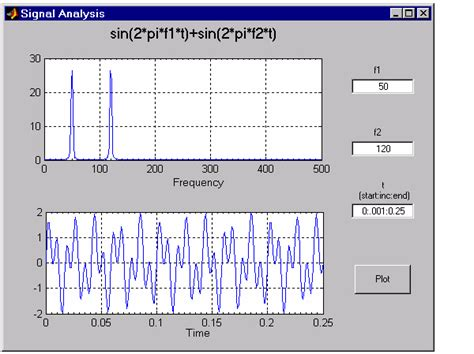 guide layout editor matlab application exles creating graphical user interfaces