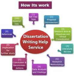 dissertation help report writing help assignments solutions