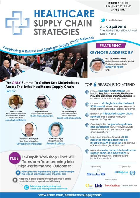Mba Supply Chain Management In Dubai by Healthcare Supply Chain Strategies
