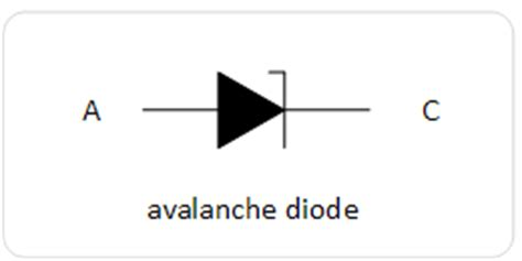diode zener effect avalanche article basic diode types electronics infoline