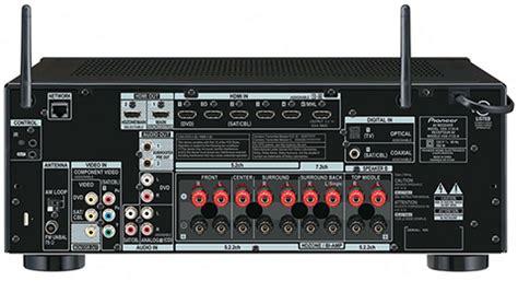 vsx    channel av receiver  built
