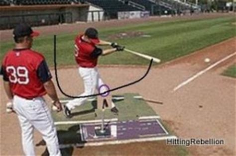baseball swing plane down through hitting mechanics equals down in the lineup