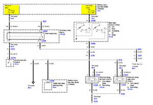 location of map sensor on 1995 ford f 150 wiring diagram website