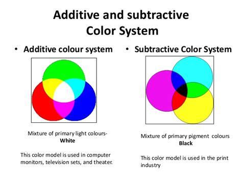 additive vs subtractive color colour subtractive and additive color hn designs
