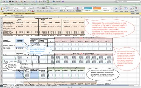 stock layout templates how to create your own trading journal in excel