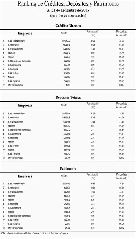 cronograma de pago banco de la nacion todo el ao 2016 cronograma de pagos banco de la nacion