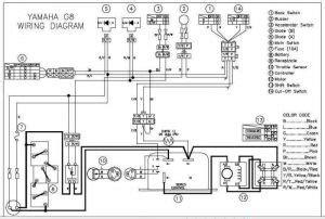 yamaha  golf cart electric wiring diagram image  electrical system